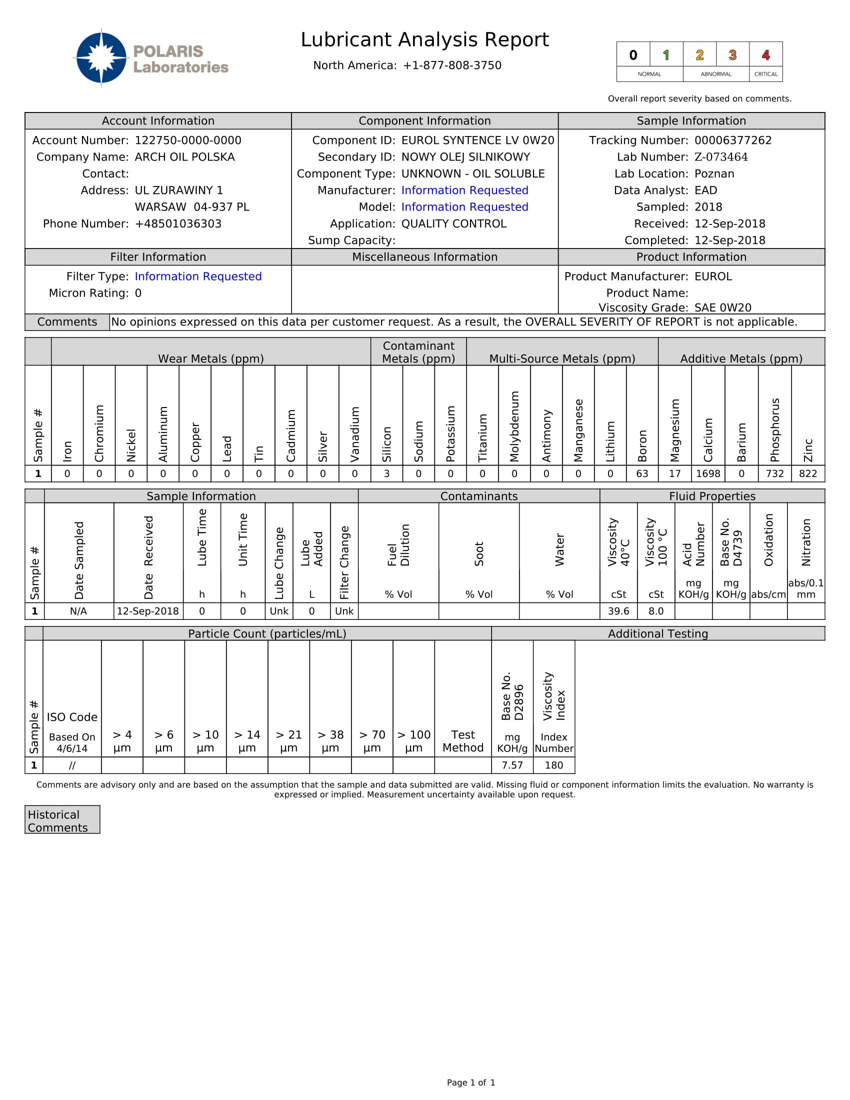 EUROL-SYNTENCE-LV-0W20 skład-1.jpg