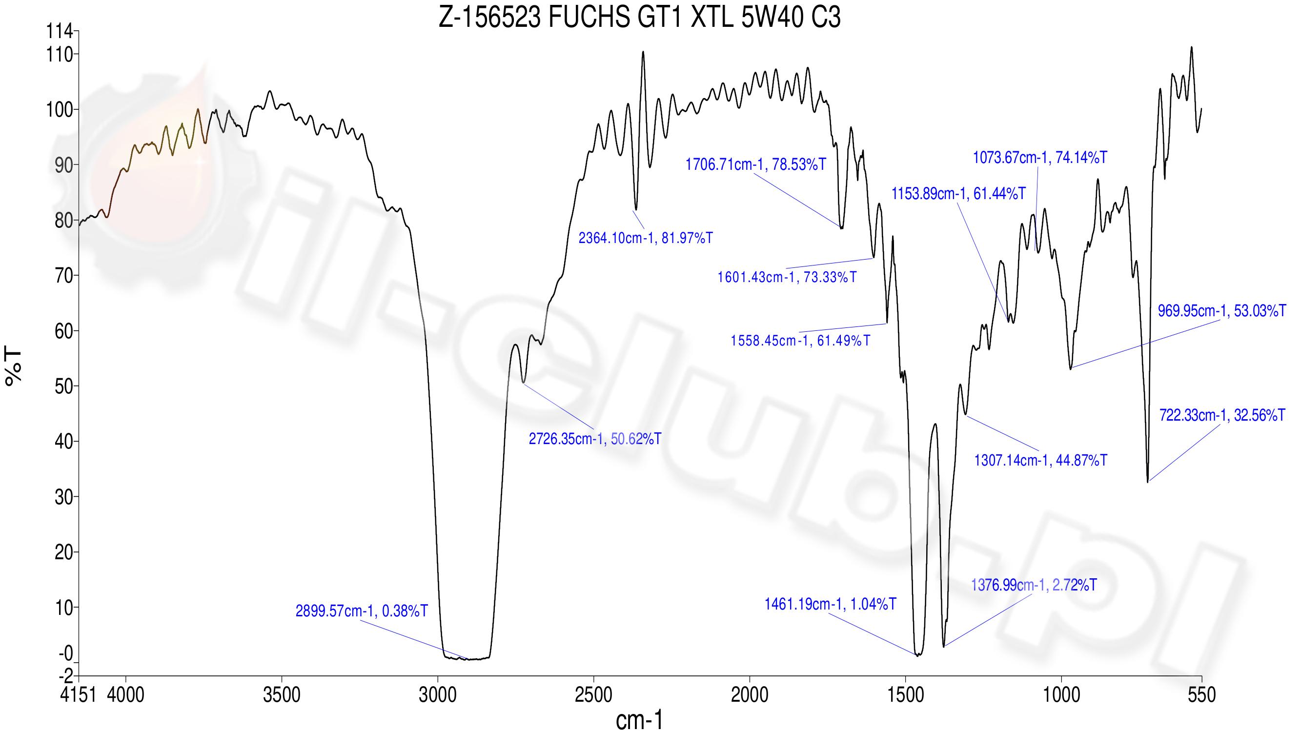 fuchs-xtl-5w-40-c3-ir2.jpg
