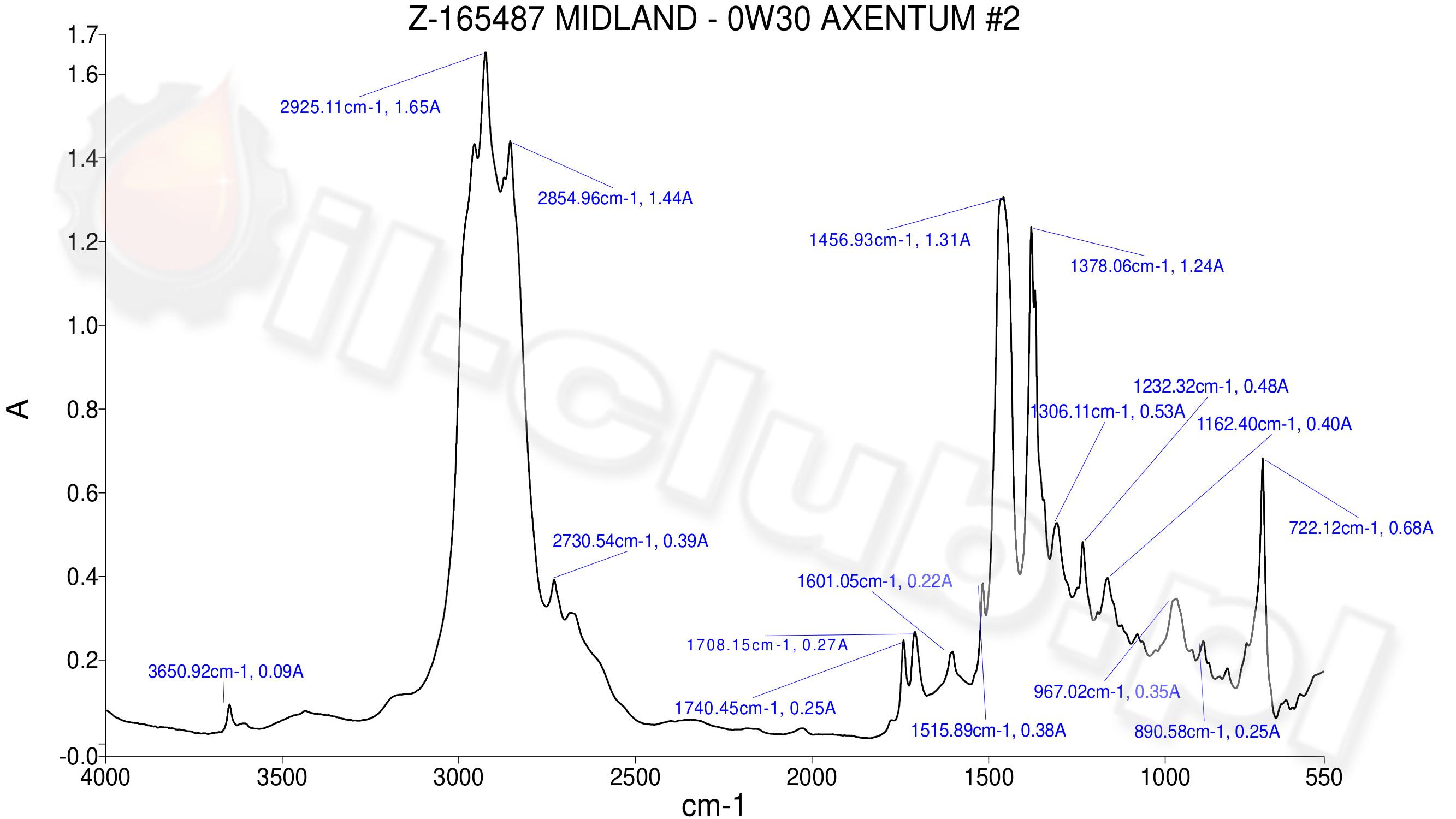 midland-axentum-0w30-ir1.jpg