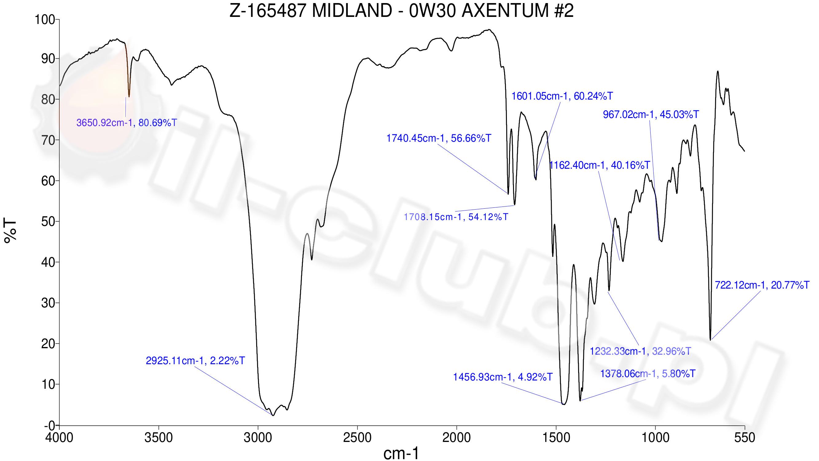 midland-axentum-0w30-ir2.jpg